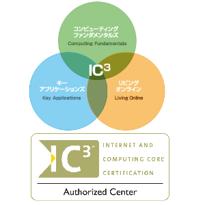 IC3試験 キーアプリケーションズ